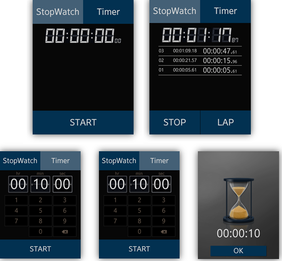 StopWatch Sample Overview
