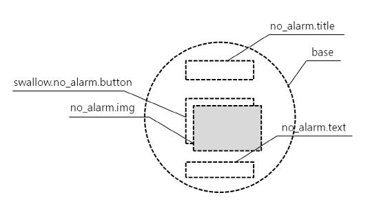 Base view frame