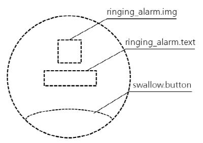 Ringing alarm view frame