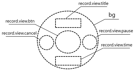 Record view frame