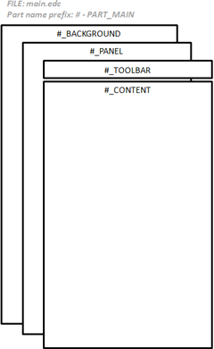 Application Common main layout structure