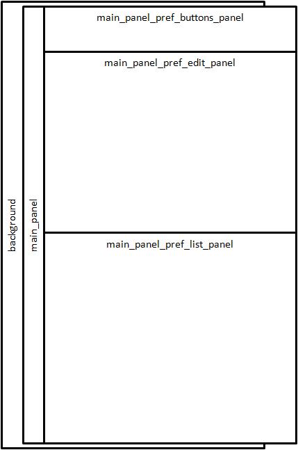Main layout