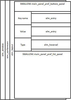 Edit panel view