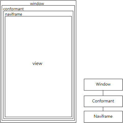 Base layout wireframe and UI component hierarchy
