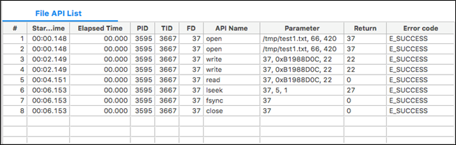 File API List table