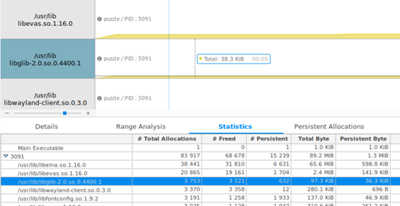 Cross-focusing from Heap Allocation charts to the Statistics table