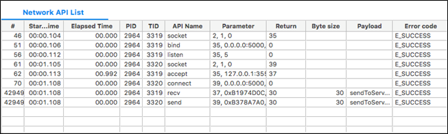 Network API List table