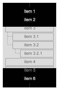 Genlist component