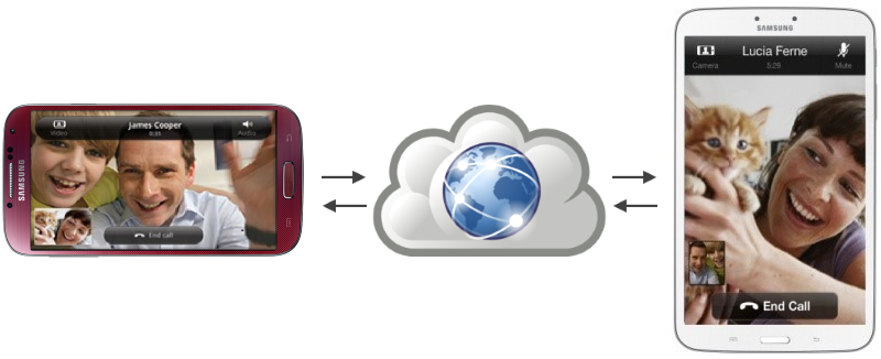 Streaming video and audio content through IP in the broadcast or VOIP mode