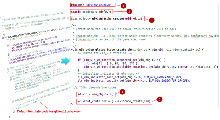 Designing the GLView11Cube view