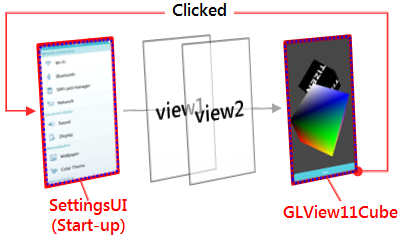 Switching from glview11cube view to settingsui view