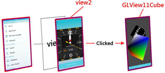 Switching from view2 view to glview11cube view
