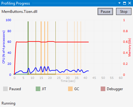 Profiling Progress window_JIT and GC events