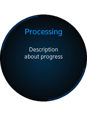 Processing component on a circular device