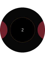 Thumbnail component on a circular device