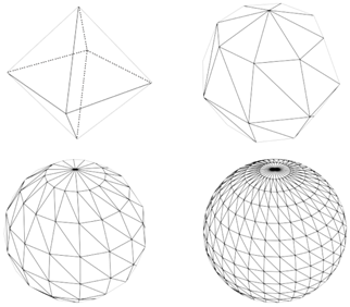 Sphere surface is sampled in different resolutions