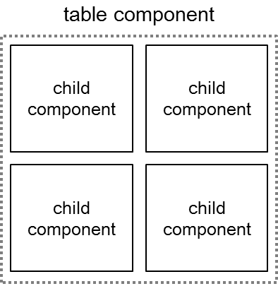 Table component structure