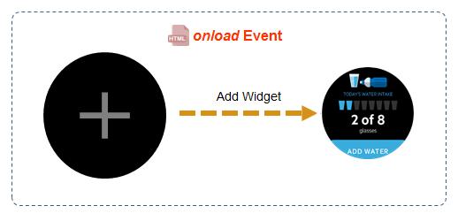 Widget Application | Tizen Developers