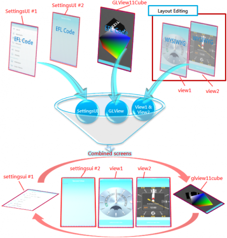 Combining screens from multiple applications