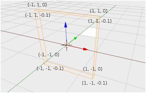 Cuboid coordinates